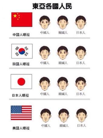 【悲報】白人女性、韓国系女性にヘイトスピーチ 「中国に帰れ、ニップ(日本人野郎)!」