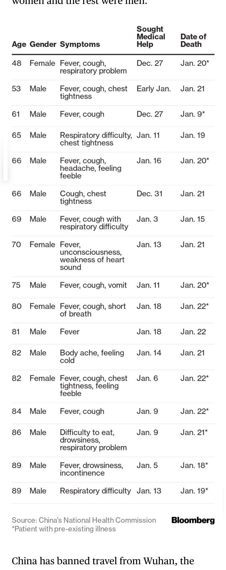 中国の新型肺炎 すでにパンデミックか