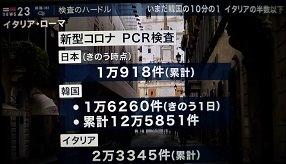 【東京五輪】IOC委員「今の状況なら開催できる。1億人いる中で感染者は1000人。深刻ではない」