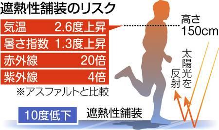 【悲報】東京都民ドSだった、「選手がどうなっても東京でマラソンを見たい」という主張が6割