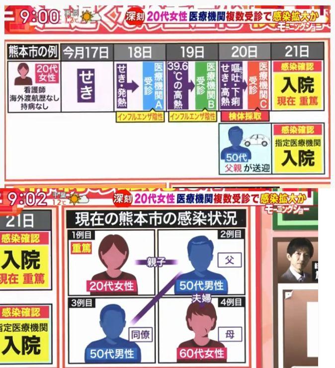 【NYタイムズ】日本はコロナウイルスに対処できません。政府の対応は驚くほど無能。オリンピックを開催できますか?