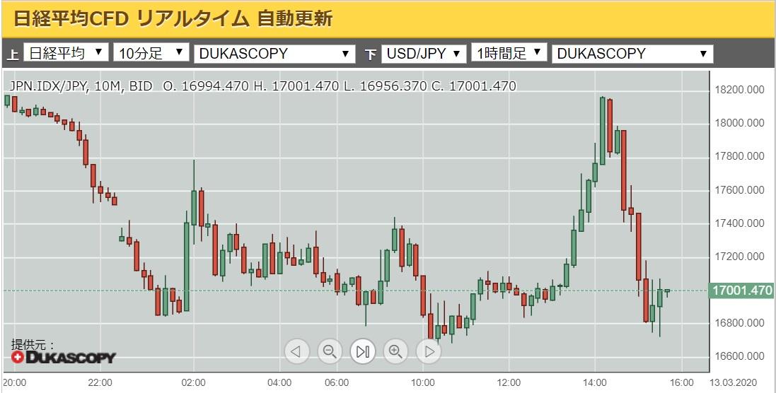 【悲報】日銀、4兆円の含み損