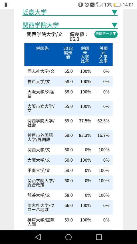 【あおり運転】軽い傷害事件に日本中が熱狂…ネットでピラニアのごとく攻撃性むき出し それは加害者の凶暴さと変わらない悪 [ポスト]★3