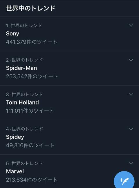 【朗報】Sonyさん、世界中のトレンドで1位を獲得する【世界のソニー】