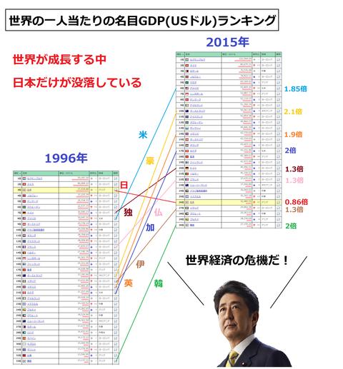 【悲報】世界で40秒に1人自殺 WHO推計 日本は平均値を大幅に上回る