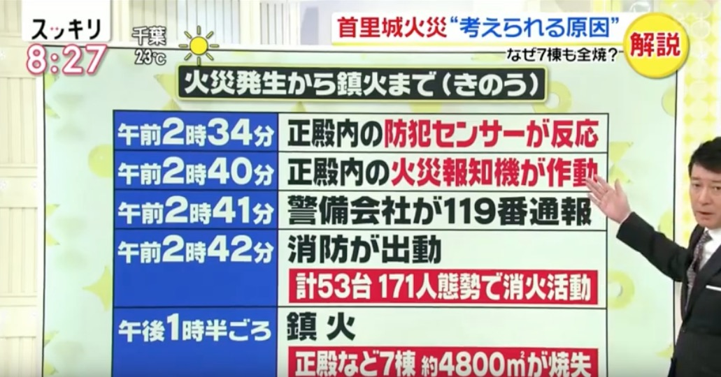 【首里城火災】「中国・韓国人による放火」「プロ市民の仕業」「韓国に避難したデニー知事の指示」ネット上にデマ相次ぐ